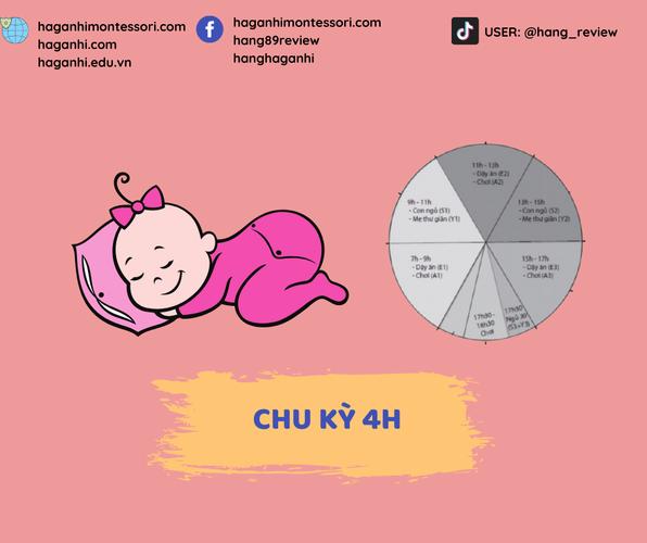 CHU KỲ EASY 4H
